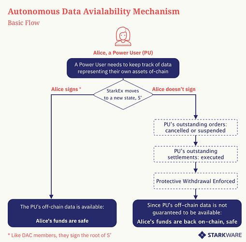 Adamantium Description