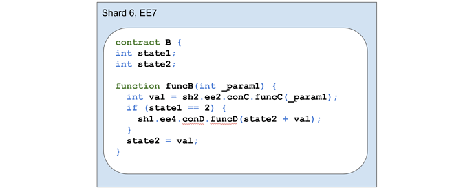 Live Parameter Checking