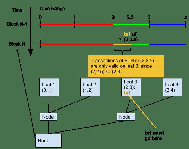 Subtransaction%20(4)