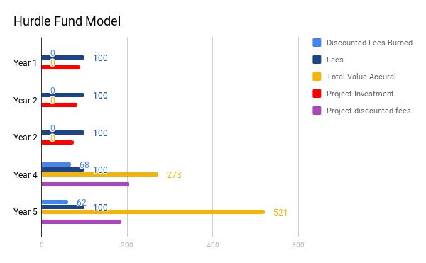 hurdle_model
