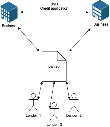 uclb2b (1)