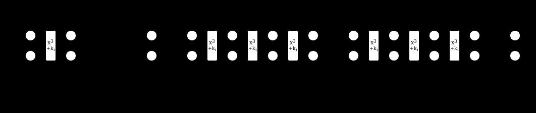 extended_data(3)