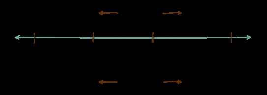 light-client-sync-spectrum